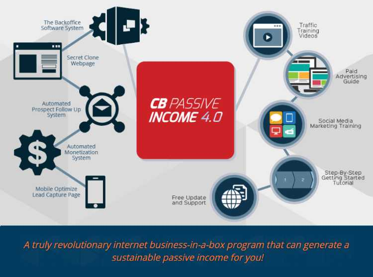Want To Generate Income From The Internet?